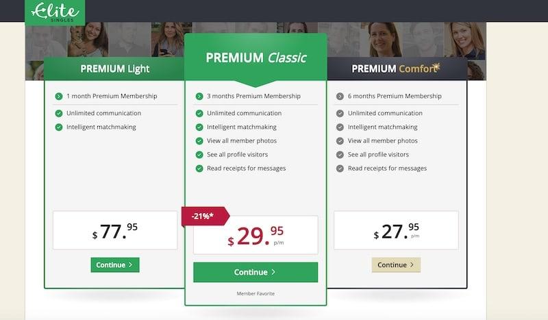 elite singles pricing