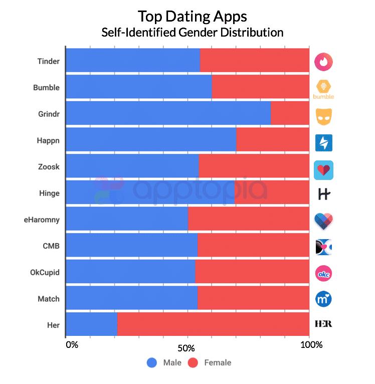 spotting fake female dating profiles